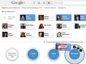 Google Circulos